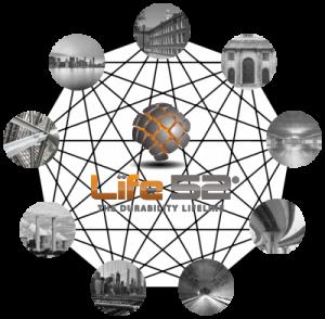 Life 52 Network of Markets_All-Markets_V1
